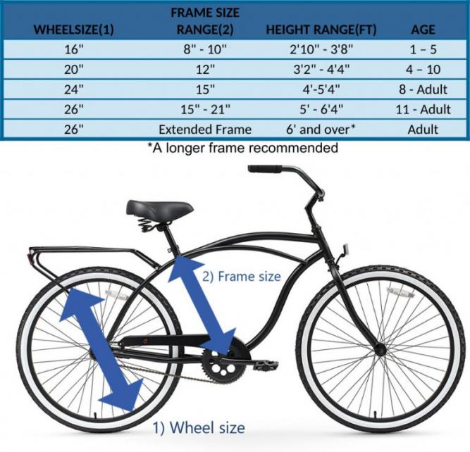 Cruiser Bike Size Guide