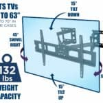 Mount-It! Corner TV Wall Mount
