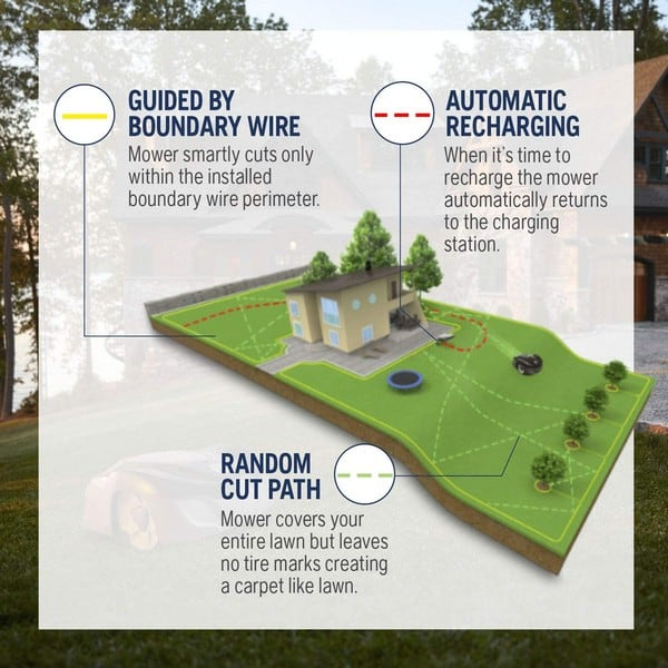 robomower reliability automatic recharging